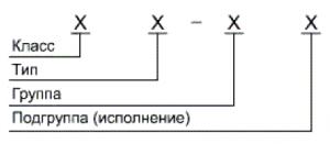 ГОСТ 26804-2012