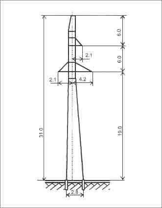 П110-5ПГ промежуточная опора