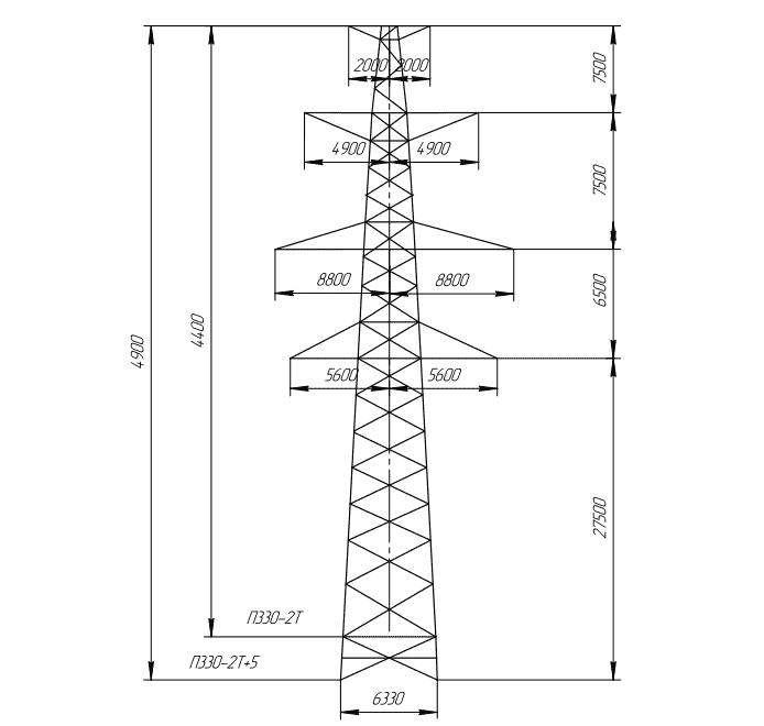 П330-2Т / П330-2Т+5 промежуточная опора