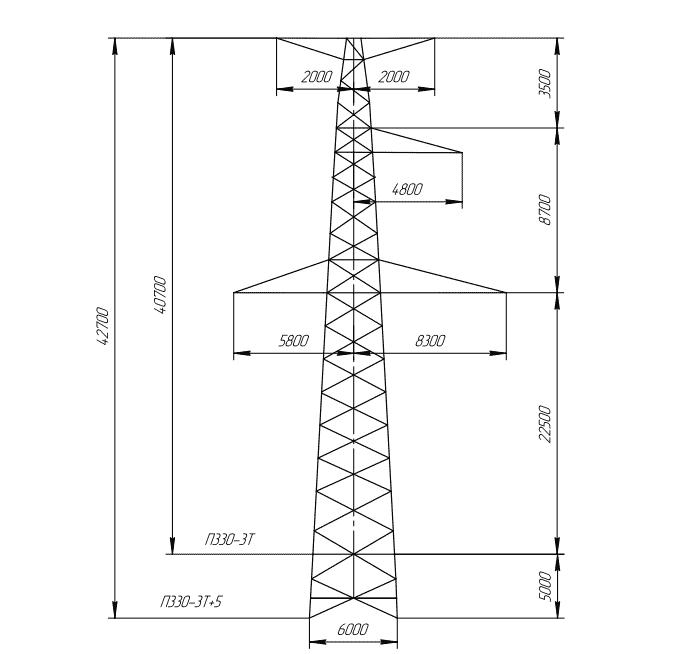 П330-3Т / П330-3Т+5 промежуточная опора