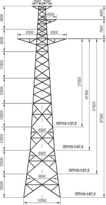 ПП110-1/37.5 переходная опора