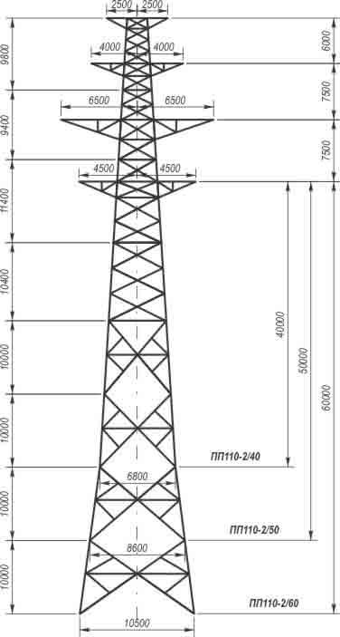 ПП110-2/60 переходная опора