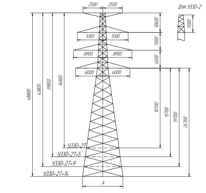 У330-2Т/У330-2Т+5/У330-2Т+9/У330-2Т+14 анкерная опора