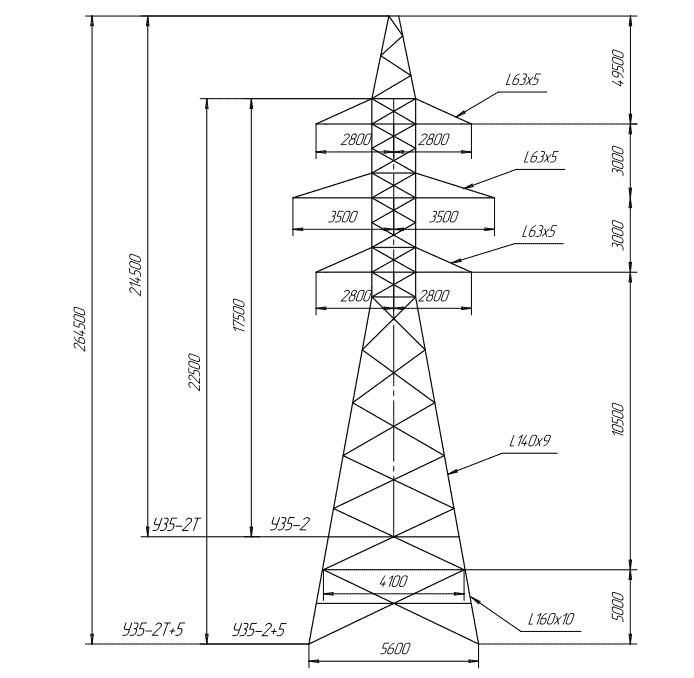 У35-2Т+5 анкерная опора
