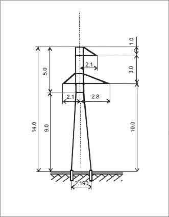 У35-3 анкерная опора