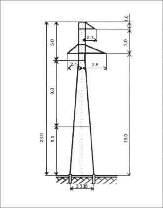 У35-3+9 анкерная опора