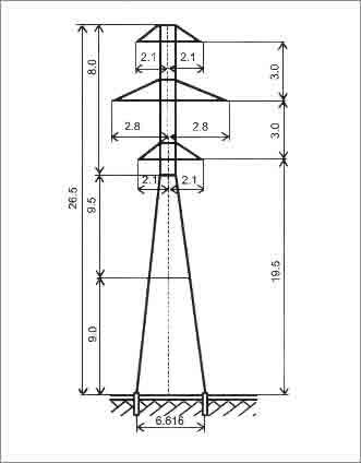 У35-4+9 анкерная опора