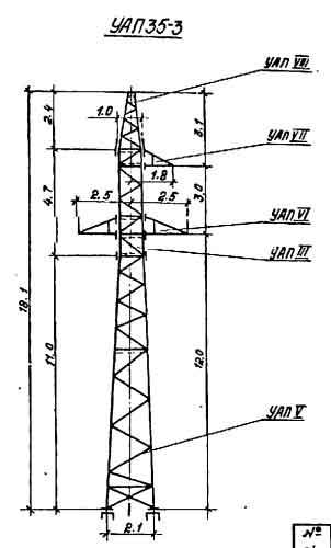 УАП35-3 промежуточная опора