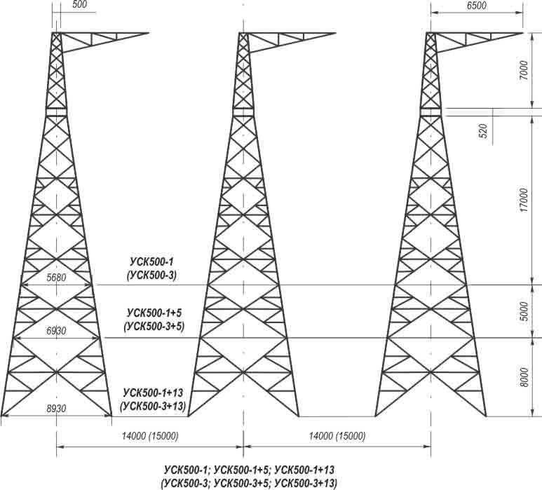 УСК500-3/УСК500-3+5/УСК500-3+13 анкерная опора