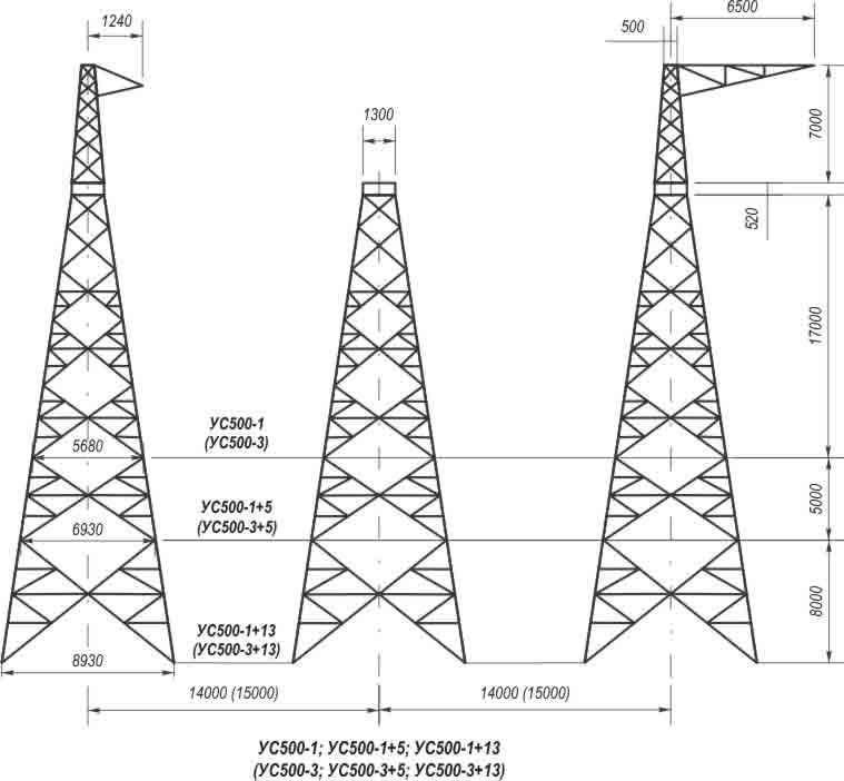 УС500-3/УС500-3+5/УС500-3+13 анкерная опора