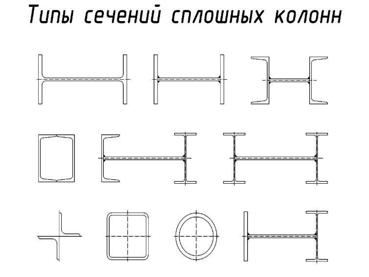 Типы сечений сплошных колонн 2